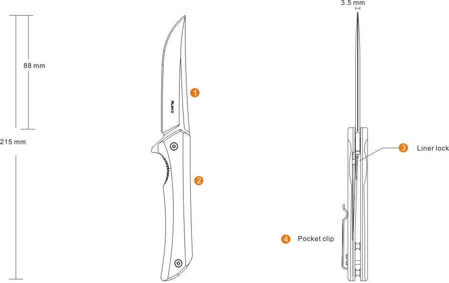 Knife Functions - P121