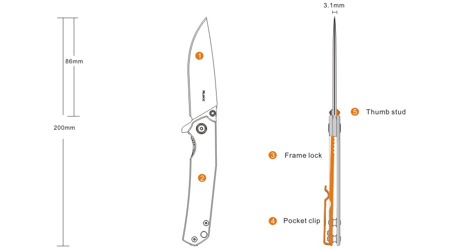 Knife Functions – P801