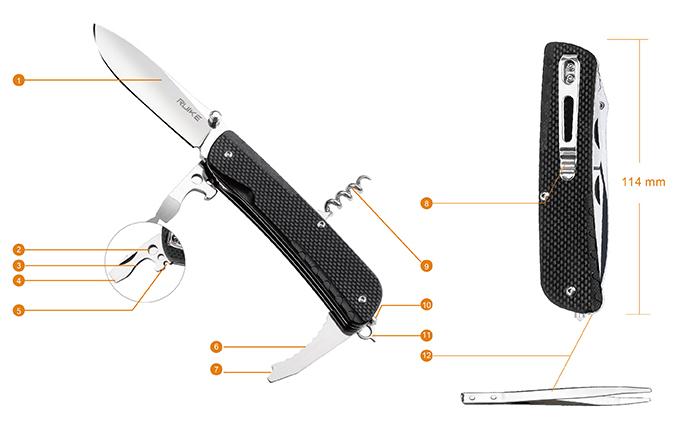 Knife Functions – Trekker LD21-B
