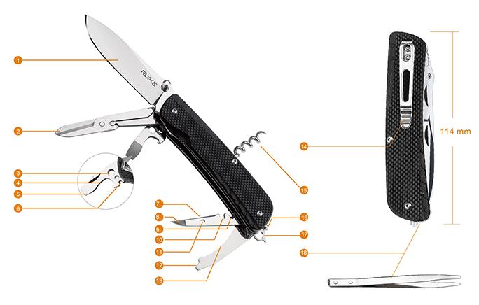 Knife Functions – Trekker LD31-B