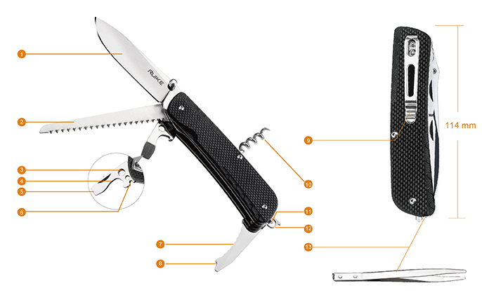 Knife Functions – Trekker LD32-B