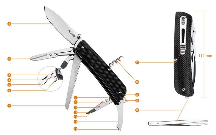 Knife Functions – Trekker LD42-B