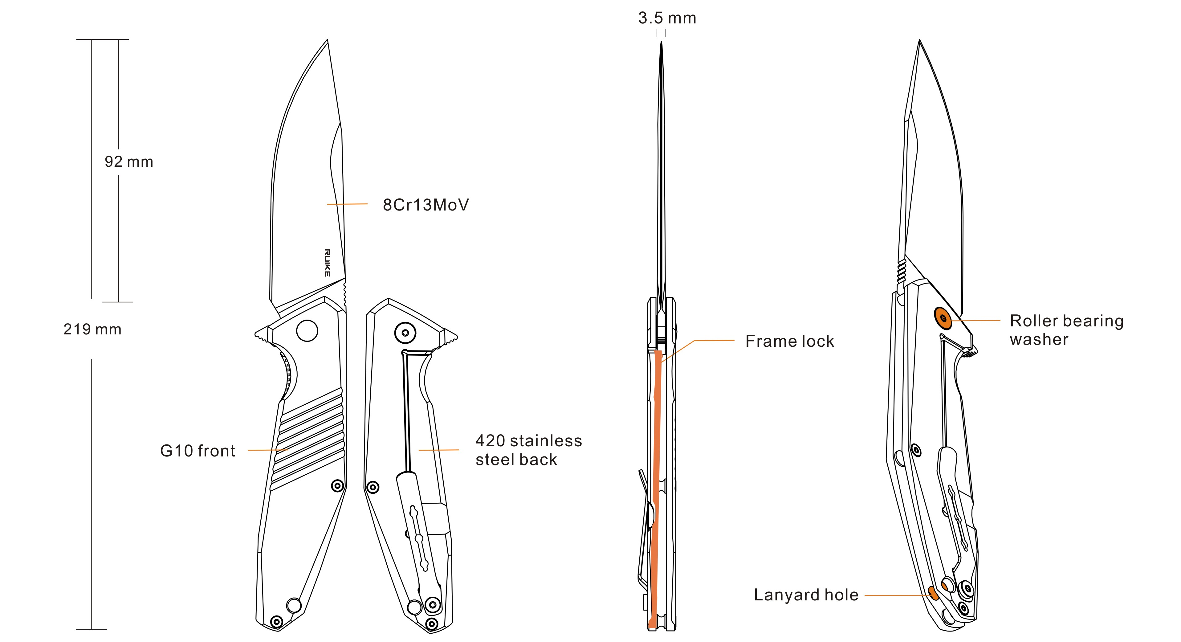 Knife Functions – D191-B