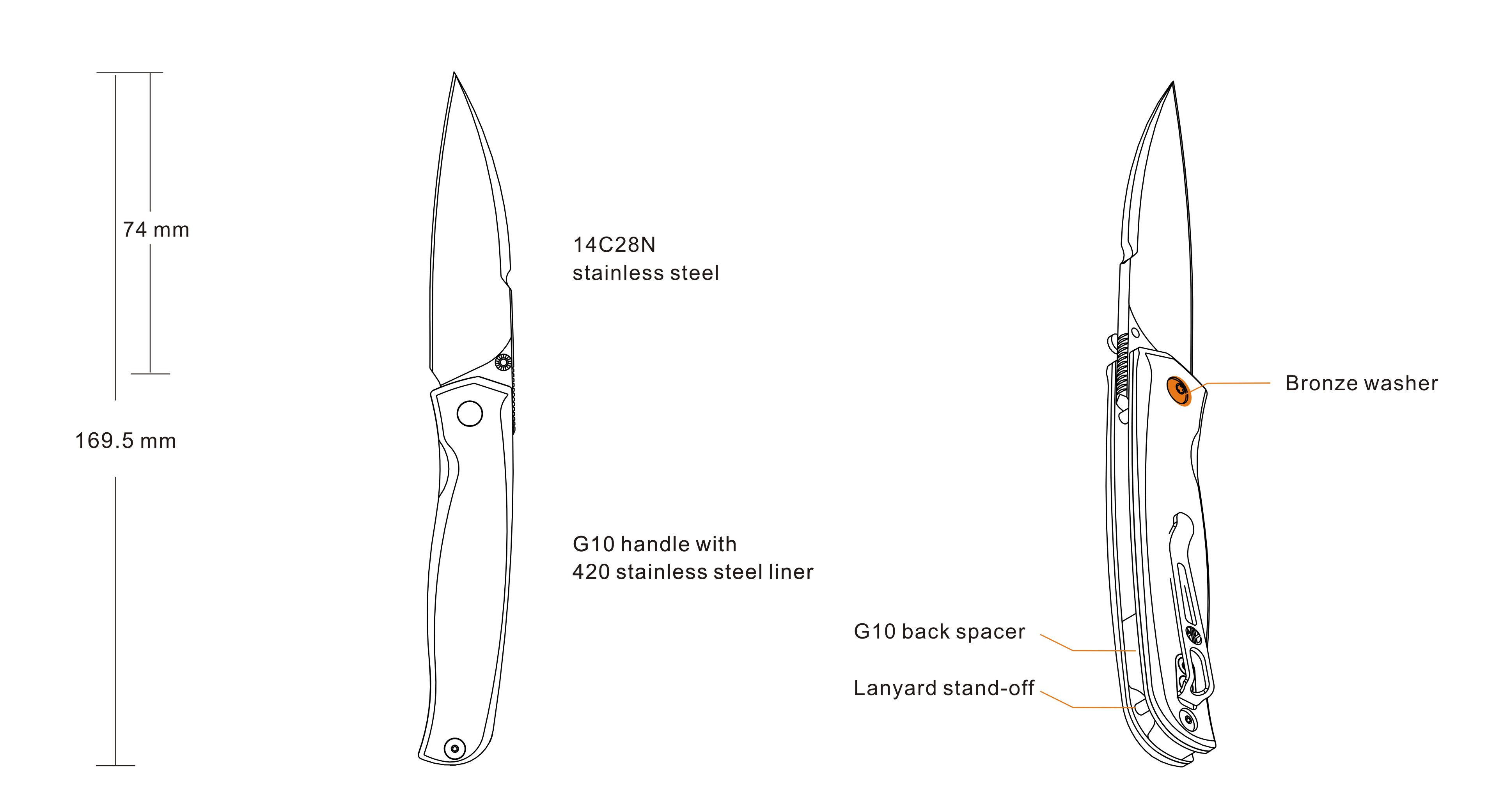Knife Functions – P662-B