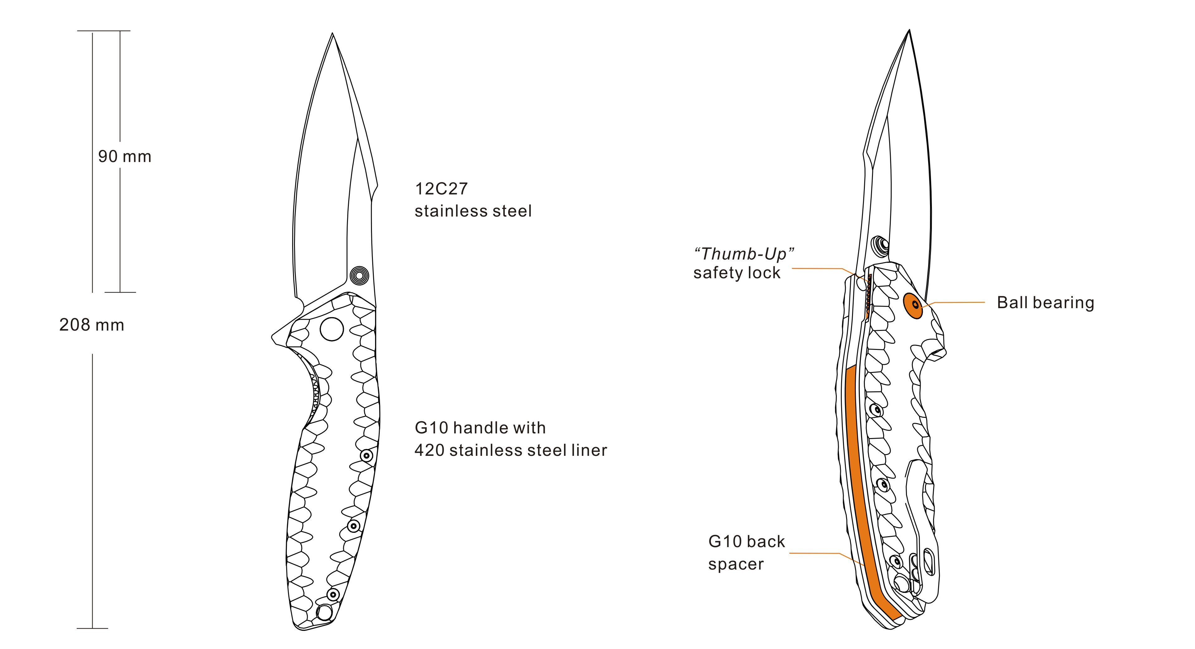 Knife Functions – P843-B