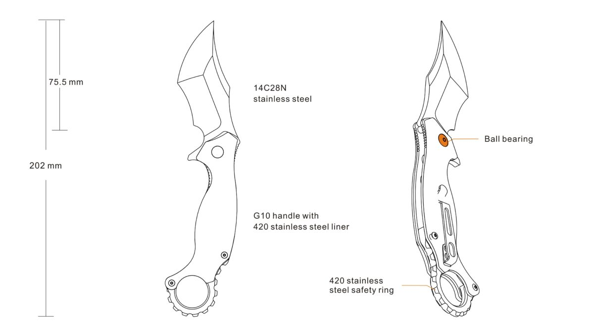 Knife Functions – P881-B1
